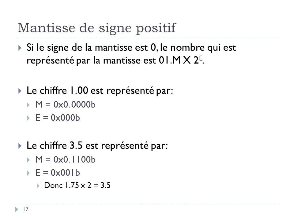Mantisse de signe positif Si le signe de la mantisse est 0, le nombre qui est représenté par la mantisse est 01.M X 2 E.