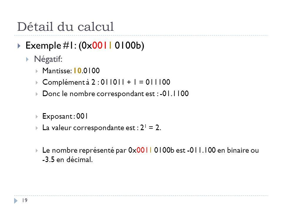 Détail du calcul Exemple #1: (0x0011 0100b) Négatif: Mantisse: 10.0100 Complément à 2 : 011011 + 1 = 011100 Donc le nombre correspondant est : -01.1100 Exposant : 001 La valeur correspondante est : 2 1 = 2.