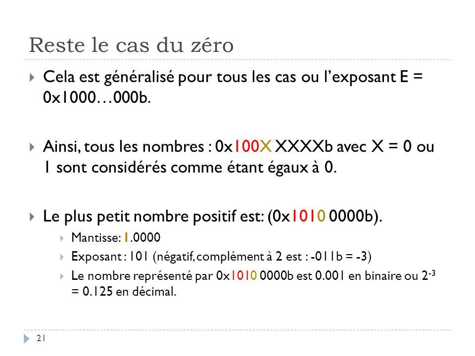 Reste le cas du zéro Cela est généralisé pour tous les cas ou lexposant E = 0x1000…000b.