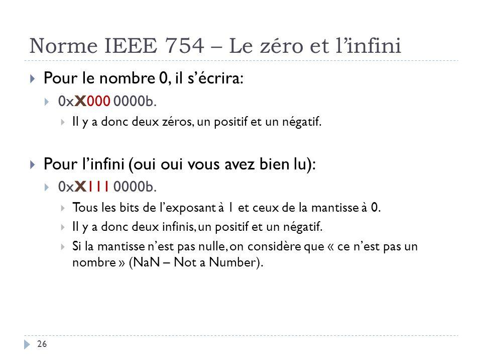 Norme IEEE 754 – Le zéro et linfini Pour le nombre 0, il sécrira: 0xX000 0000b.