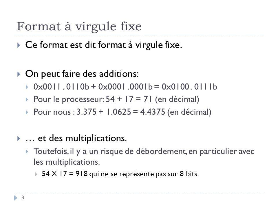 Format à virgule fixe 3 Ce format est dit format à virgule fixe.