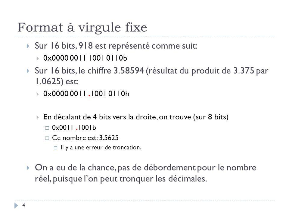 Format à virgule fixe 4 Sur 16 bits, 918 est représenté comme suit: 0x0000 0011 1001 0110b Sur 16 bits, le chiffre 3.58594 (résultat du produit de 3.375 par 1.0625) est: 0x0000 0011.1001 0110b En décalant de 4 bits vers la droite, on trouve (sur 8 bits) 0x0011.1001b Ce nombre est: 3.5625 Il y a une erreur de troncation.
