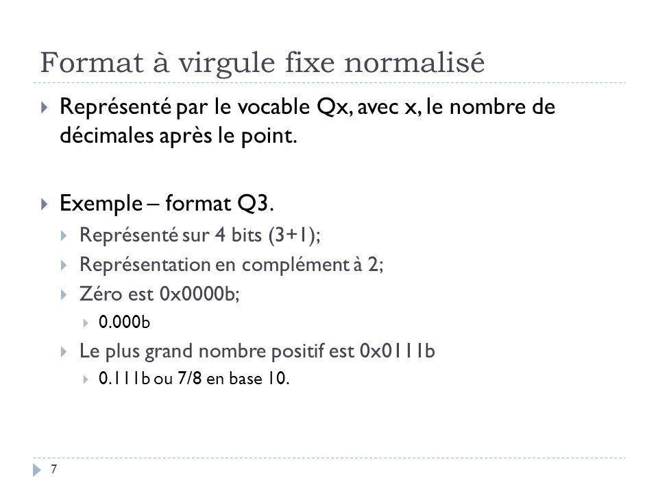 Norme IEEE 754 Le plus petit nombre normalisé est: 0xX001 0000b.