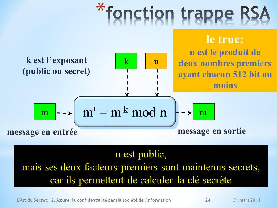 31 mars 2011L Art du Secret: 2.