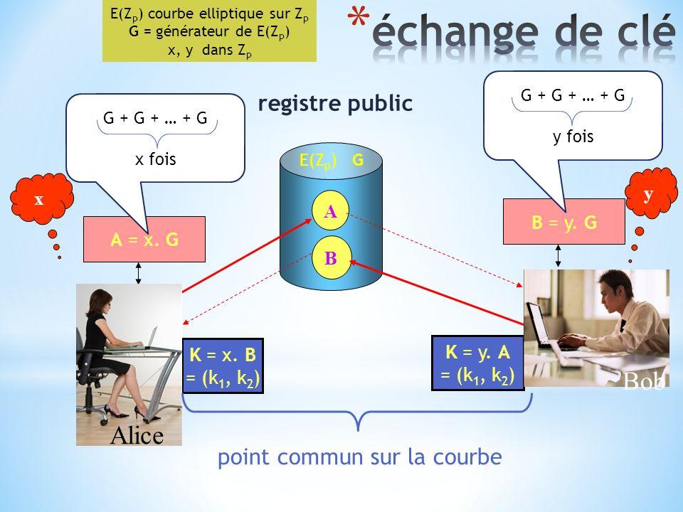registre public B = y. G K = x. B = (k 1, k 2 ) A = x.