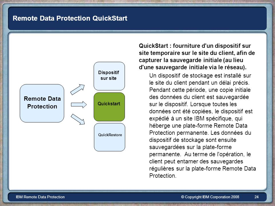 © Copyright IBM Corporation 2008IBM Remote Data Protection 24 Remote Data Protection QuickStart QuickStart : fourniture d'un dispositif sur site tempo