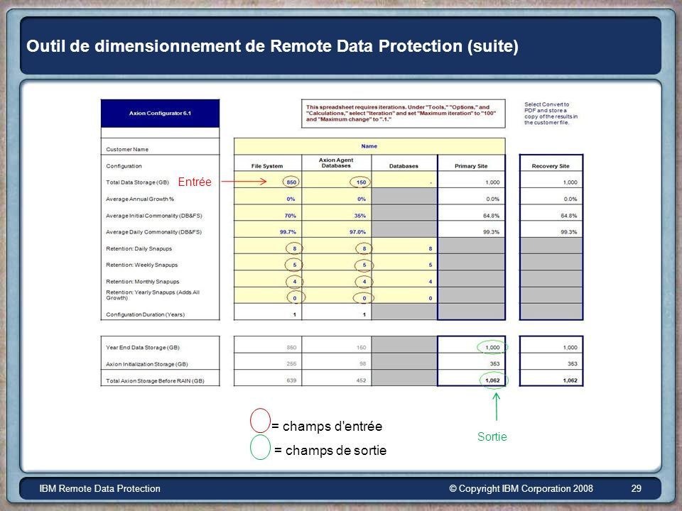 © Copyright IBM Corporation 2008IBM Remote Data Protection 29 Outil de dimensionnement de Remote Data Protection (suite) Entrée Sortie = champs d'entr