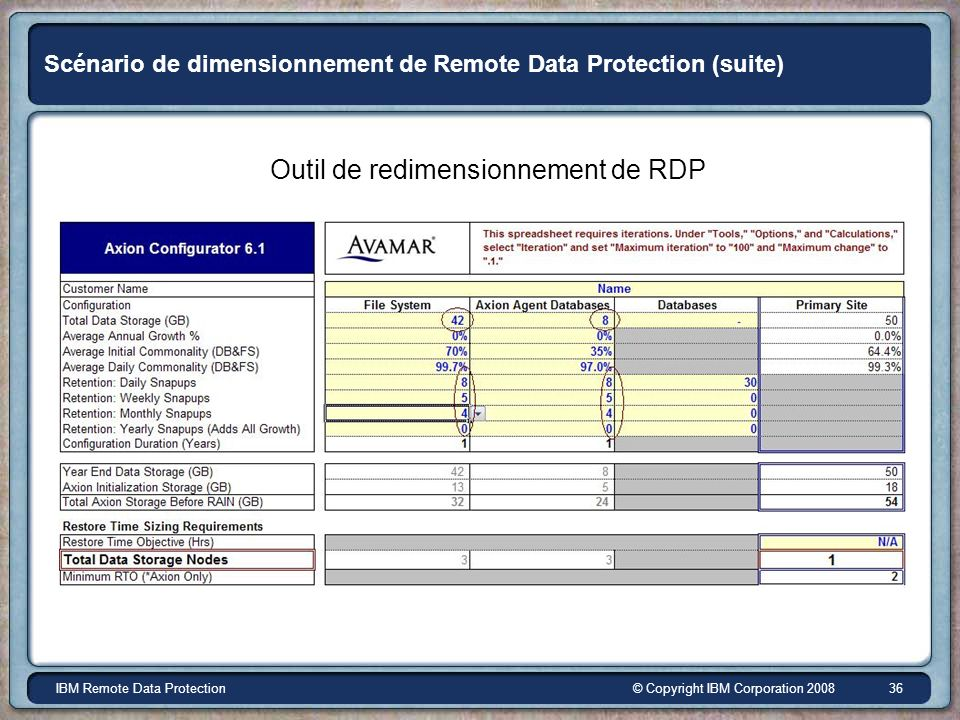 © Copyright IBM Corporation 2008IBM Remote Data Protection 36 Scénario de dimensionnement de Remote Data Protection (suite) Outil de redimensionnement