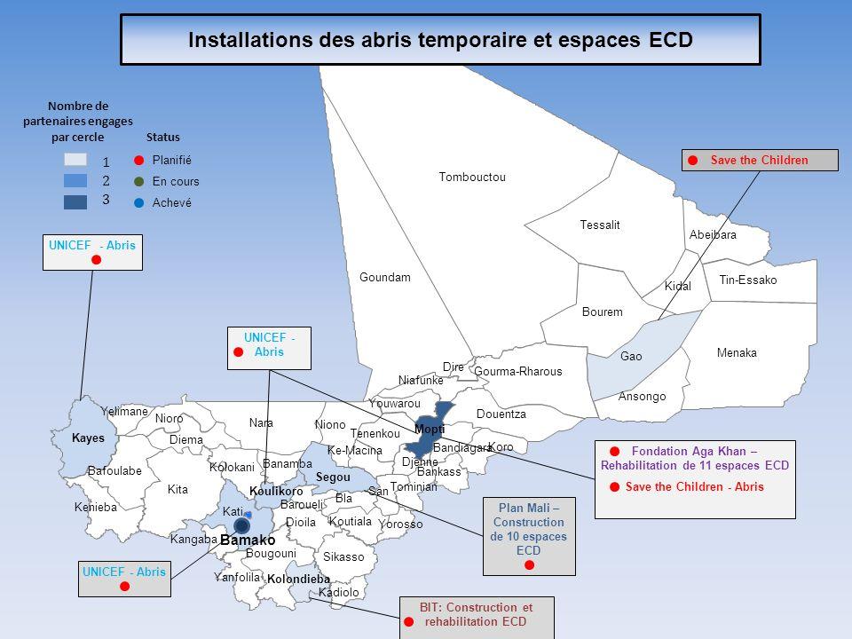 Installations des abris temporaire et espaces ECD UNICEF - Abris 1 2 3 Plan Mali – Construction de 10 espaces ECD Bamako UNICEF - Abris Fondation Aga