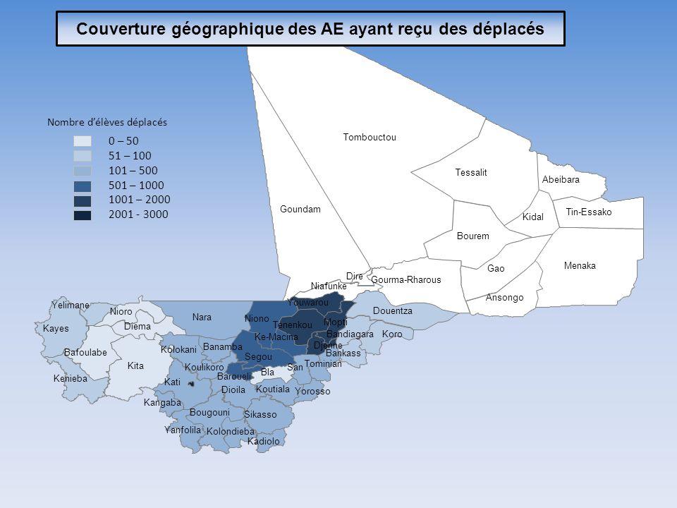 0 – 50 51 – 100 101 – 500 501 – 1000 1001 – 2000 2001 - 3000 Couverture géographique des AE ayant reçu des déplacés Nombre délèves déplacés