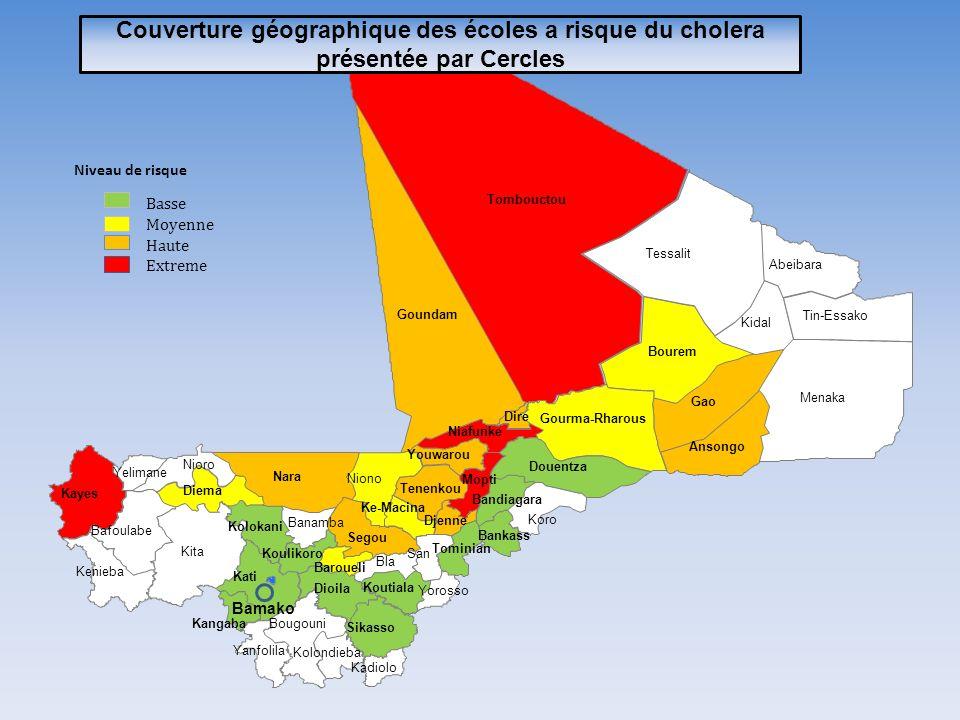 Couverture géographique des écoles a risque du cholera présentée par Cercles Basse Moyenne Haute Extreme Bamako Niveau de risque