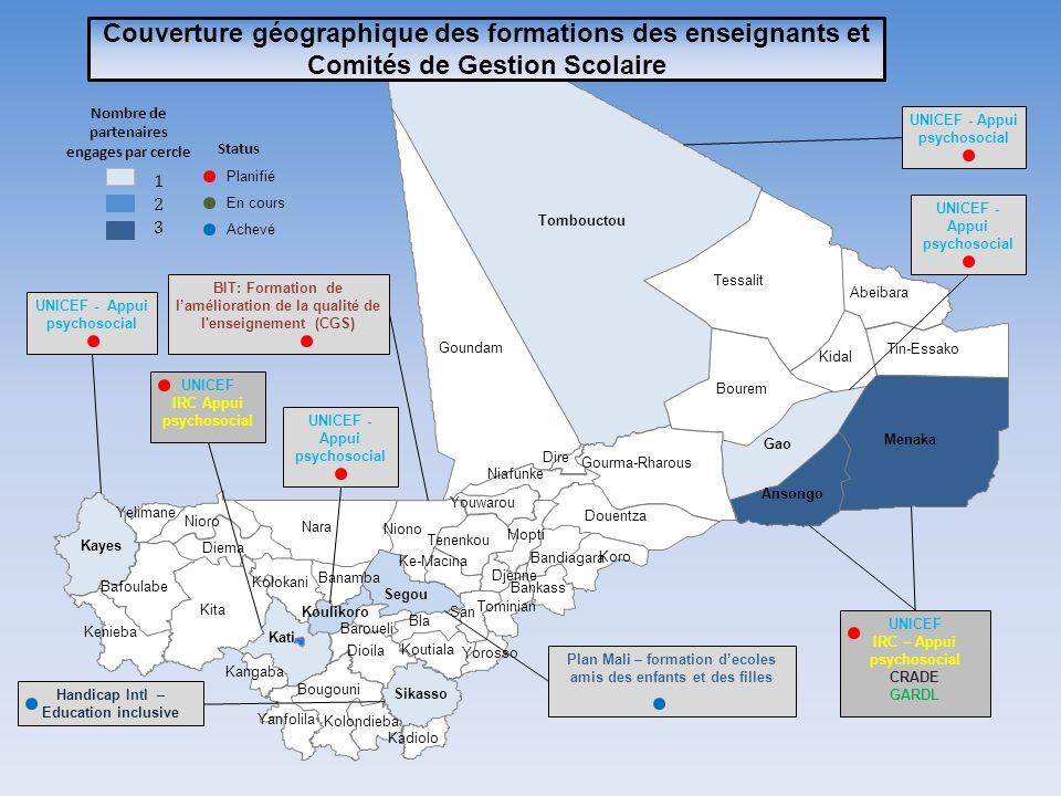 Couverture géographique des formations des enseignants et Comités de Gestion Scolaire UNICEF - Appui psychosocial UNICEF IRC – Appui psychosocial CRAD
