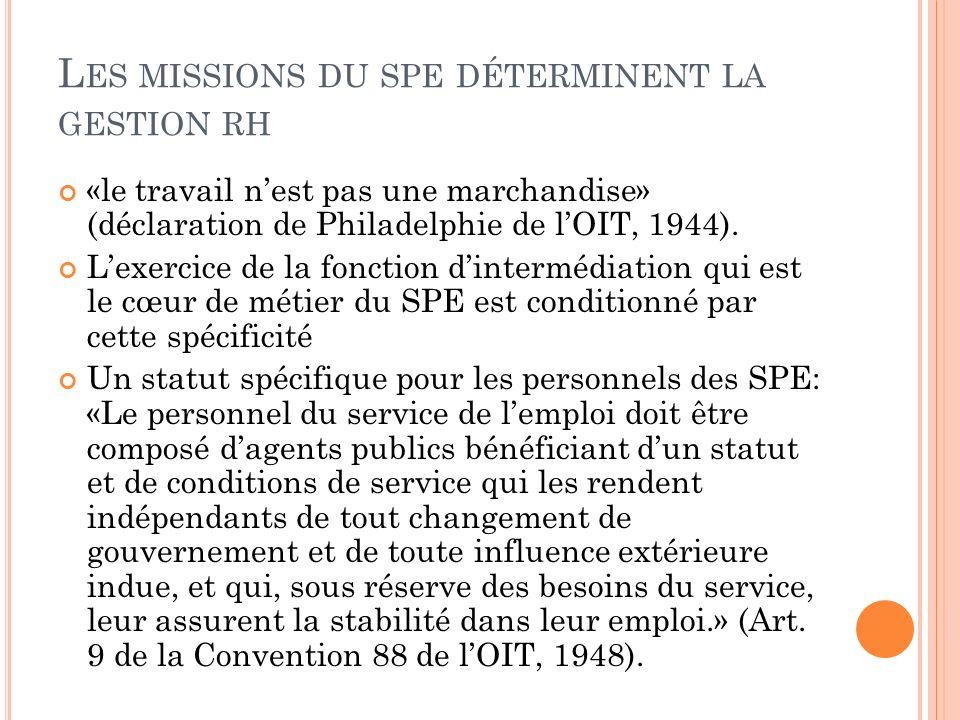 L ES MISSIONS DU SPE DÉTERMINENT LA GESTION RH «le travail nest pas une marchandise» (déclaration de Philadelphie de lOIT, 1944).