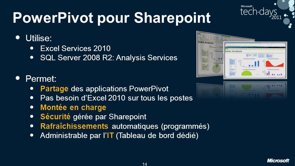 14 PowerPivot pour Sharepoint Utilise: Excel Services 2010 SQL Server 2008 R2: Analysis Services Permet: Partage des applications PowerPivot Pas besoin dExcel 2010 sur tous les postes Montée en charge Sécurité gérée par Sharepoint Rafraîchissements automatiques (programmés) Administrable par lIT (Tableau de bord dédié)