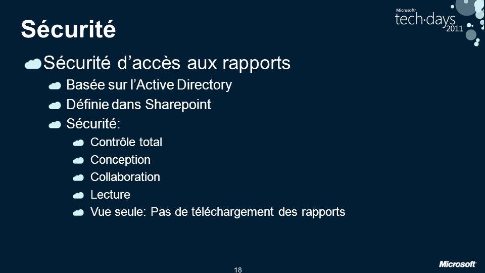 18 Sécurité Sécurité daccès aux rapports Basée sur lActive Directory Définie dans Sharepoint Sécurité: Contrôle total Conception Collaboration Lecture