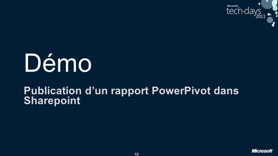 19 Démo Publication dun rapport PowerPivot dans Sharepoint