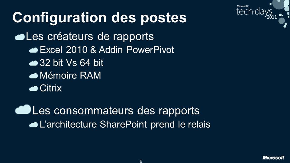 6 Configuration des postes Les créateurs de rapports Excel 2010 & Addin PowerPivot 32 bit Vs 64 bit Mémoire RAM Citrix Les consommateurs des rapports