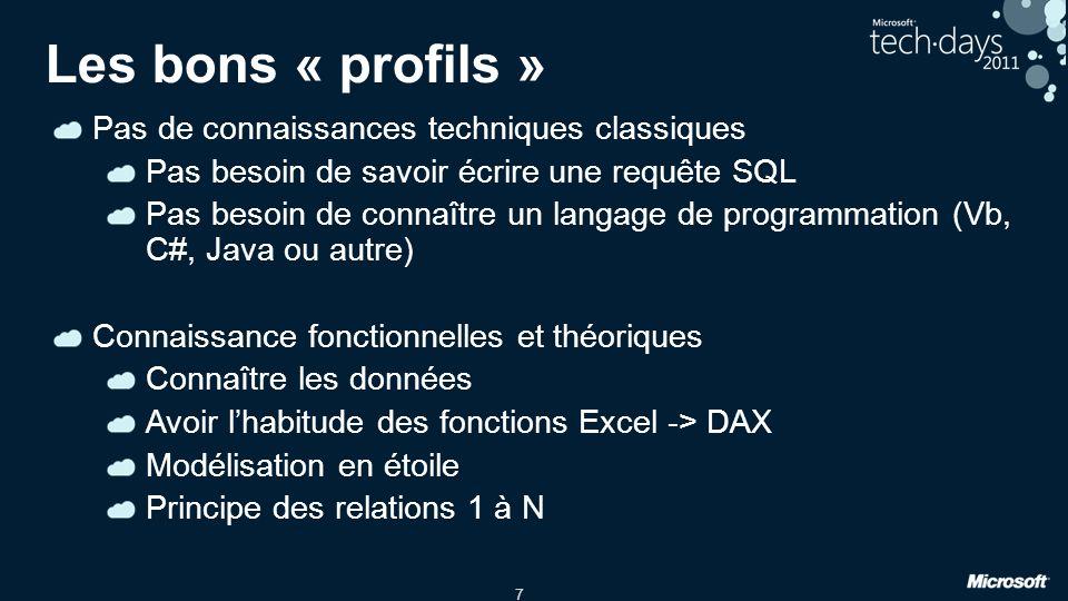 7 Les bons « profils » Pas de connaissances techniques classiques Pas besoin de savoir écrire une requête SQL Pas besoin de connaître un langage de programmation (Vb, C#, Java ou autre) Connaissance fonctionnelles et théoriques Connaître les données Avoir lhabitude des fonctions Excel -> DAX Modélisation en étoile Principe des relations 1 à N