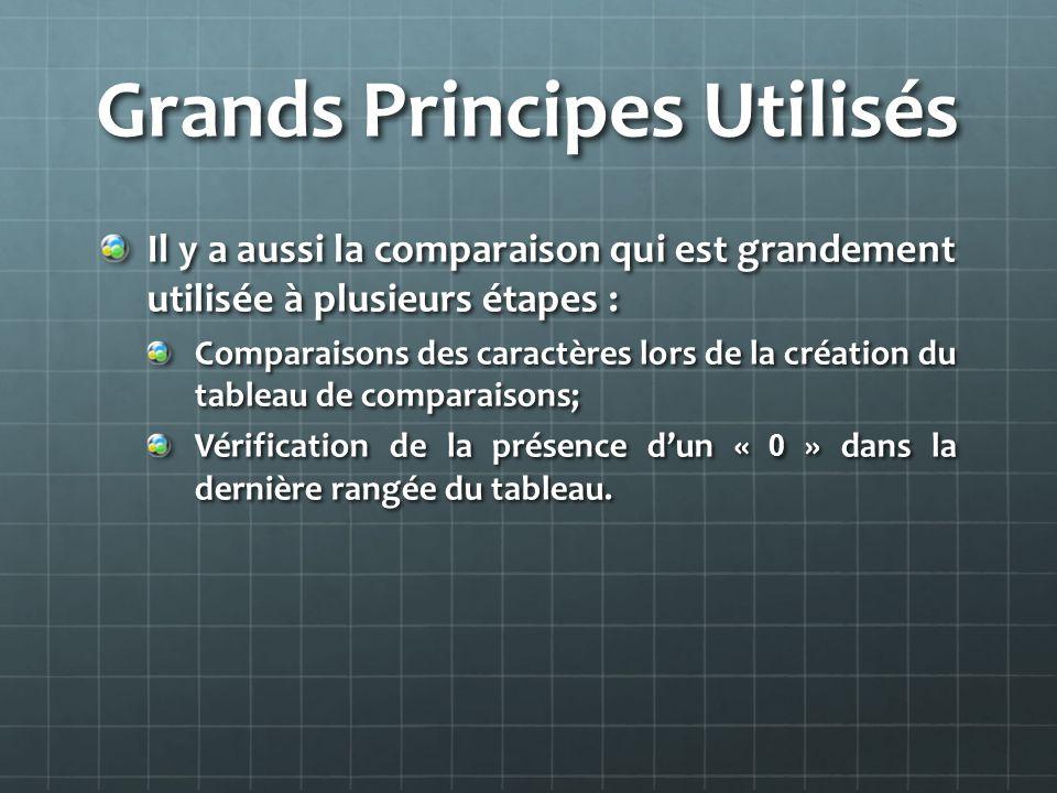 Grands Principes Utilisés Il y a aussi la comparaison qui est grandement utilisée à plusieurs étapes : Comparaisons des caractères lors de la création