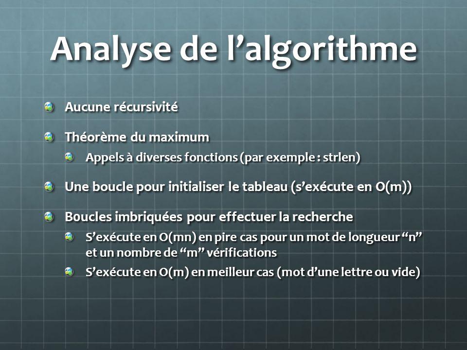 Analyse de lalgorithme Aucune récursivité Théorème du maximum Appels à diverses fonctions (par exemple : strlen) Une boucle pour initialiser le tablea
