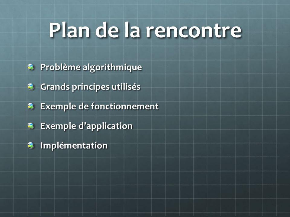 Plan de la rencontre Problème algorithmique Grands principes utilisés Exemple de fonctionnement Exemple dapplication Implémentation