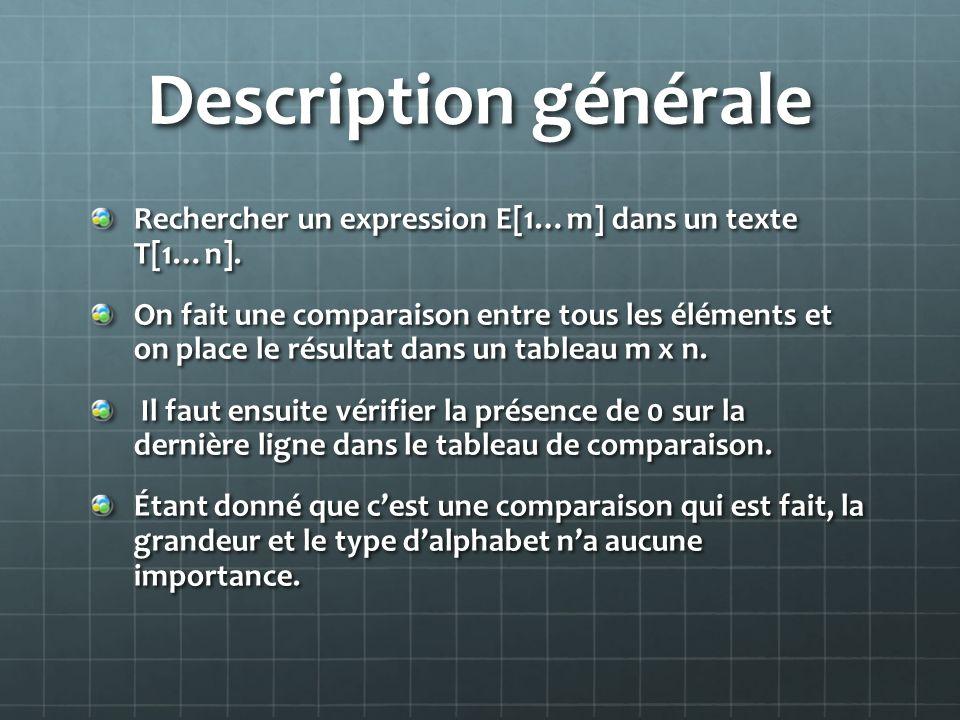 Description générale Rechercher un expression E[1…m] dans un texte T[1…n]. On fait une comparaison entre tous les éléments et on place le résultat dan