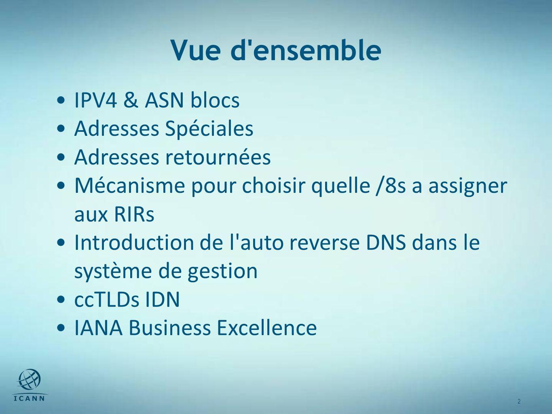 2 2 Vue d ensemble IPV4 & ASN blocs Adresses Spéciales Adresses retournées Mécanisme pour choisir quelle /8s a assigner aux RIRs Introduction de l auto reverse DNS dans le système de gestion ccTLDs IDN IANA Business Excellence