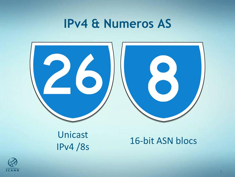 3 3 IPv4 & Numeros AS Unicast IPv4 /8s 16-bit ASN blocs