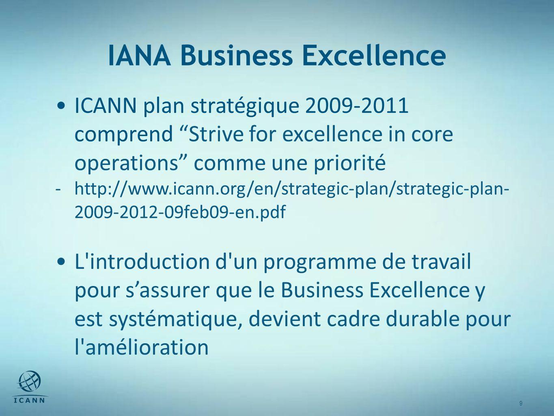 9 9 IANA Business Excellence ICANN plan stratégique 2009-2011 comprend Strive for excellence in core operations comme une priorité -http://www.icann.org/en/strategic-plan/strategic-plan- 2009-2012-09feb09-en.pdf L introduction d un programme de travail pour sassurer que le Business Excellence y est systématique, devient cadre durable pour l amélioration