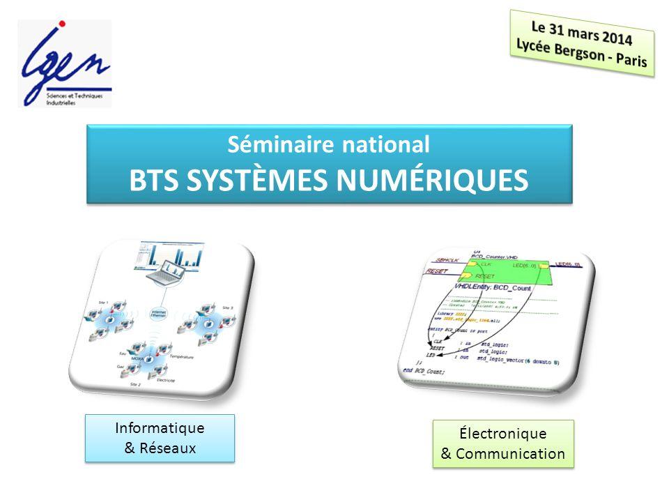 Eléments de constat Séminaire national BTS SYSTÈMES NUMÉRIQUES Présentation du matériel NI Modulation Toolkit NI USRP
