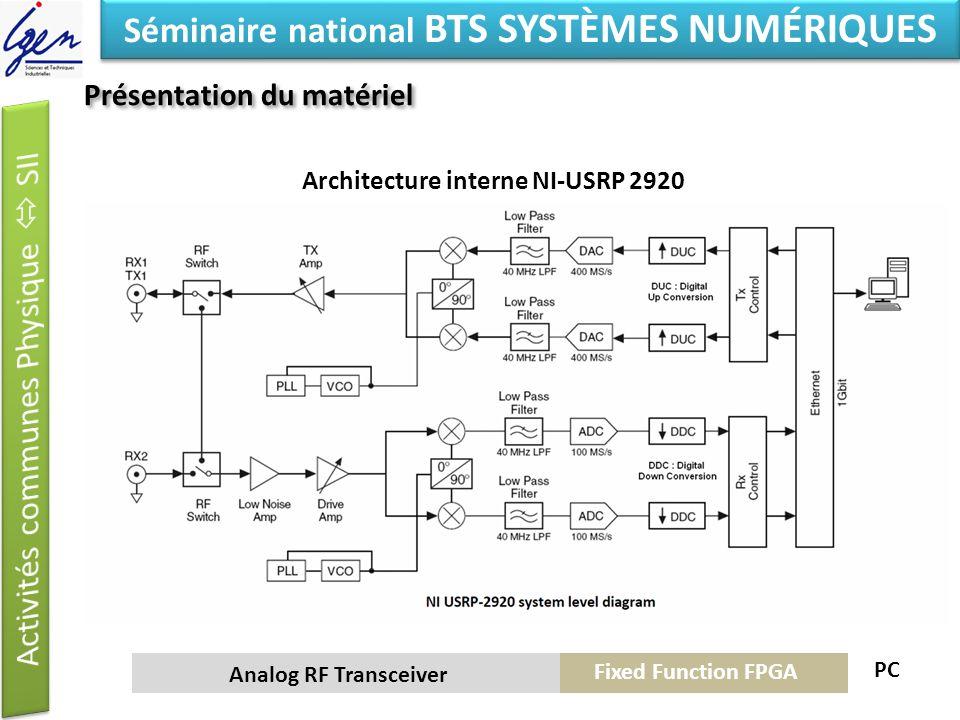 Eléments de constat Séminaire national BTS SYSTÈMES NUMÉRIQUES Présentation du matériel Architecture interne NI-USRP 2920 Analog RF Transceiver Fixed