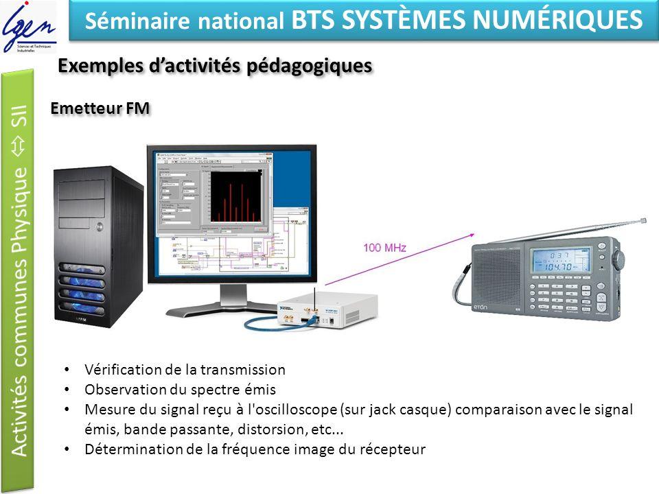 Eléments de constat Séminaire national BTS SYSTÈMES NUMÉRIQUES Exemples dactivités pédagogiques Emetteur FM Vérification de la transmission Observatio