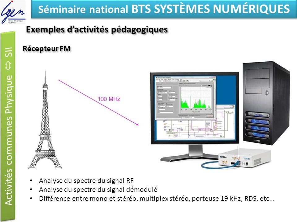 Eléments de constat Séminaire national BTS SYSTÈMES NUMÉRIQUES Récepteur FM Analyse du spectre du signal RF Analyse du spectre du signal démodulé Différence entre mono et stéréo, multiplex stéréo, porteuse 19 kHz, RDS, etc...