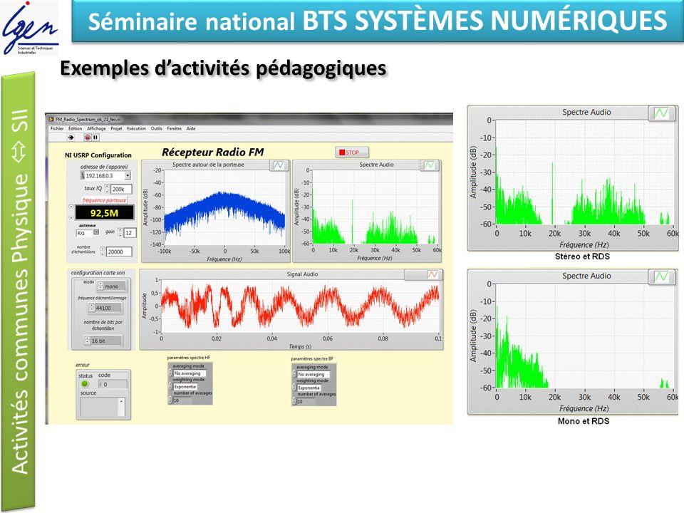 Eléments de constat Séminaire national BTS SYSTÈMES NUMÉRIQUES Exemples dactivités pédagogiques