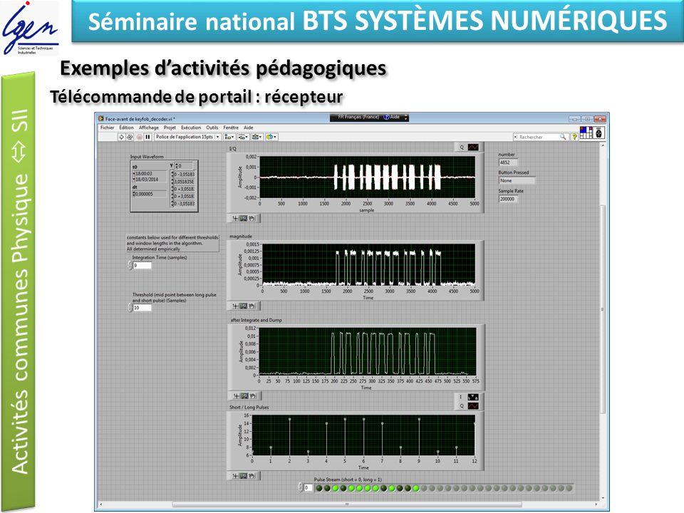 Eléments de constat Séminaire national BTS SYSTÈMES NUMÉRIQUES Télécommande de portail : récepteur Exemples dactivités pédagogiques