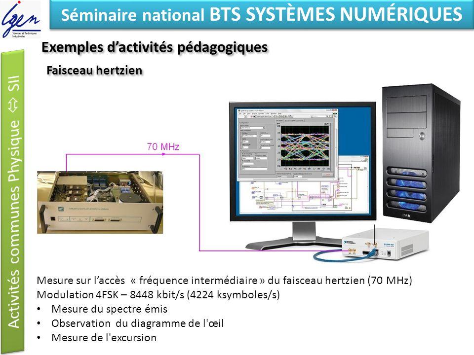 Eléments de constat Séminaire national BTS SYSTÈMES NUMÉRIQUES Faisceau hertzien Mesure sur laccès « fréquence intermédiaire » du faisceau hertzien (70 MHz) Modulation 4FSK – 8448 kbit/s (4224 ksymboles/s) Mesure du spectre émis Observation du diagramme de l œil Mesure de l excursion Exemples dactivités pédagogiques