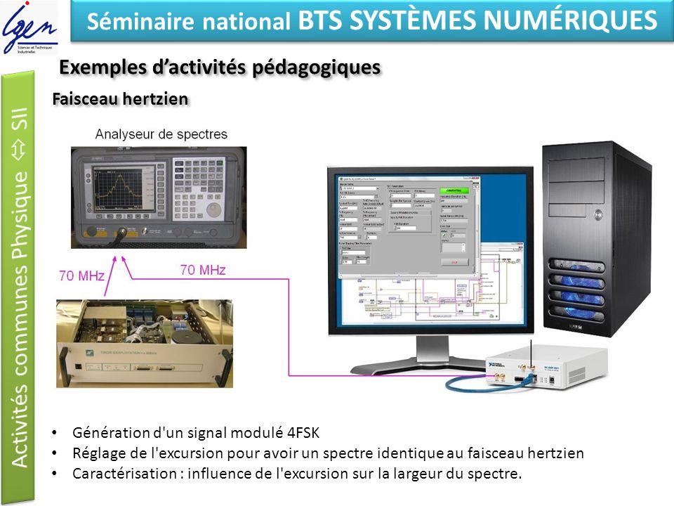 Eléments de constat Séminaire national BTS SYSTÈMES NUMÉRIQUES Faisceau hertzien Génération d un signal modulé 4FSK Réglage de l excursion pour avoir un spectre identique au faisceau hertzien Caractérisation : influence de l excursion sur la largeur du spectre.
