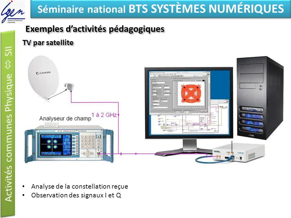 Eléments de constat Séminaire national BTS SYSTÈMES NUMÉRIQUES TV par satellite Analyse de la constellation reçue Observation des signaux I et Q Exemp