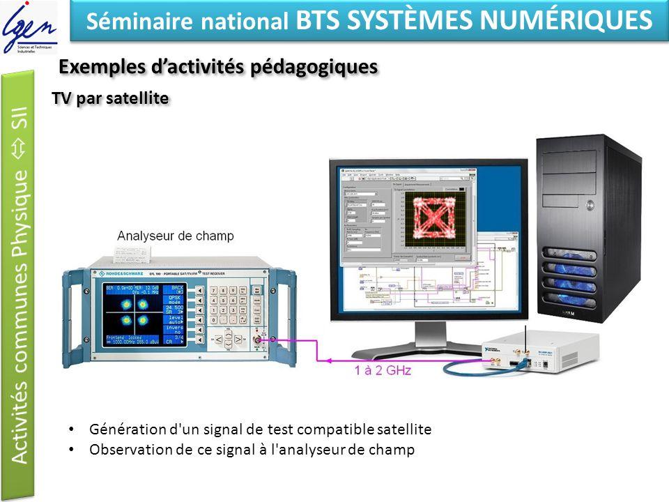 Eléments de constat Séminaire national BTS SYSTÈMES NUMÉRIQUES TV par satellite Génération d un signal de test compatible satellite Observation de ce signal à l analyseur de champ Exemples dactivités pédagogiques