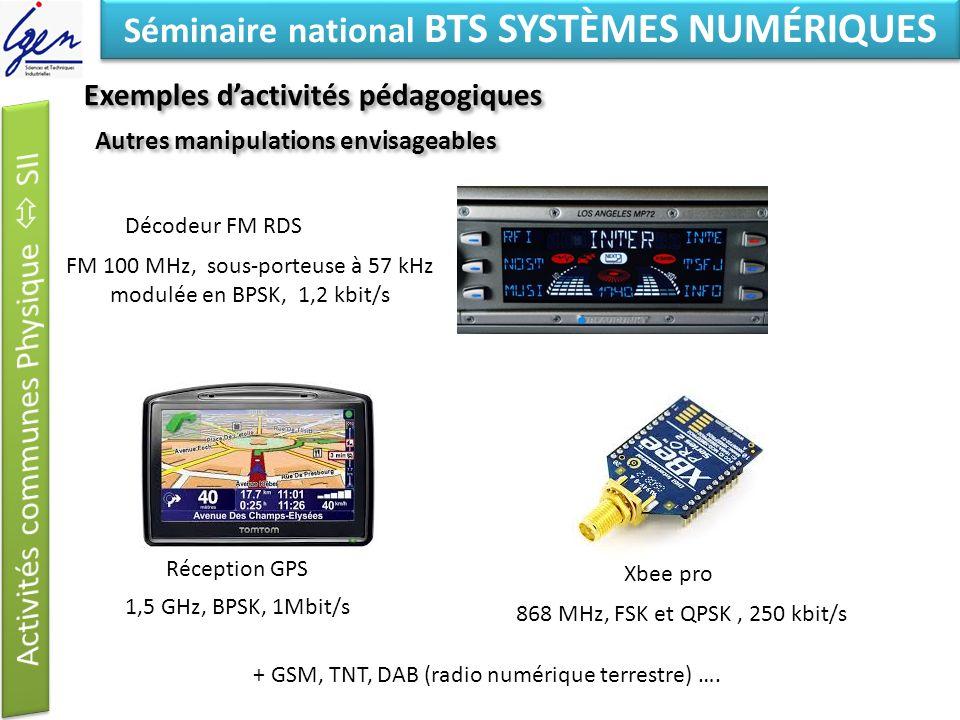 Eléments de constat Séminaire national BTS SYSTÈMES NUMÉRIQUES Autres manipulations envisageables Décodeur FM RDS FM 100 MHz, sous-porteuse à 57 kHz modulée en BPSK, 1,2 kbit/s Réception GPS 1,5 GHz, BPSK, 1Mbit/s Xbee pro 868 MHz, FSK et QPSK, 250 kbit/s + GSM, TNT, DAB (radio numérique terrestre) ….