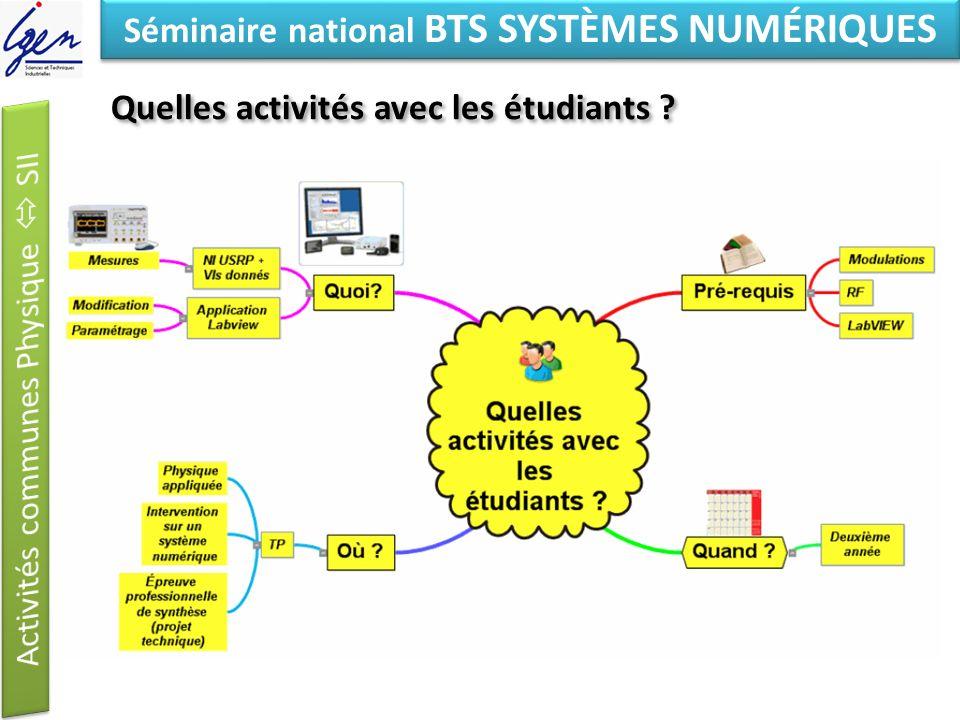 Eléments de constat Séminaire national BTS SYSTÈMES NUMÉRIQUES Quelles activités avec les étudiants ?