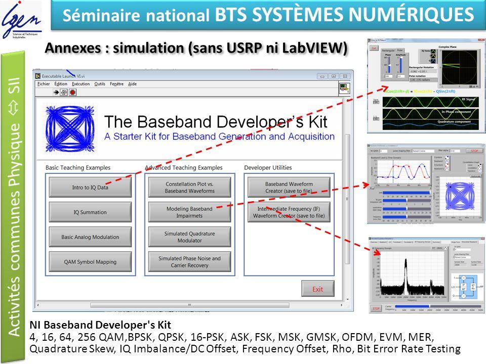 Eléments de constat Séminaire national BTS SYSTÈMES NUMÉRIQUES Annexes : simulation (sans USRP ni LabVIEW) NI Baseband Developer s Kit 4, 16, 64, 256 QAM,BPSK, QPSK, 16-PSK, ASK, FSK, MSK, GMSK, OFDM, EVM, MER, Quadrature Skew, IQ Imbalance/DC Offset, Frequency Offset, Rho, Bit Error Rate Testing