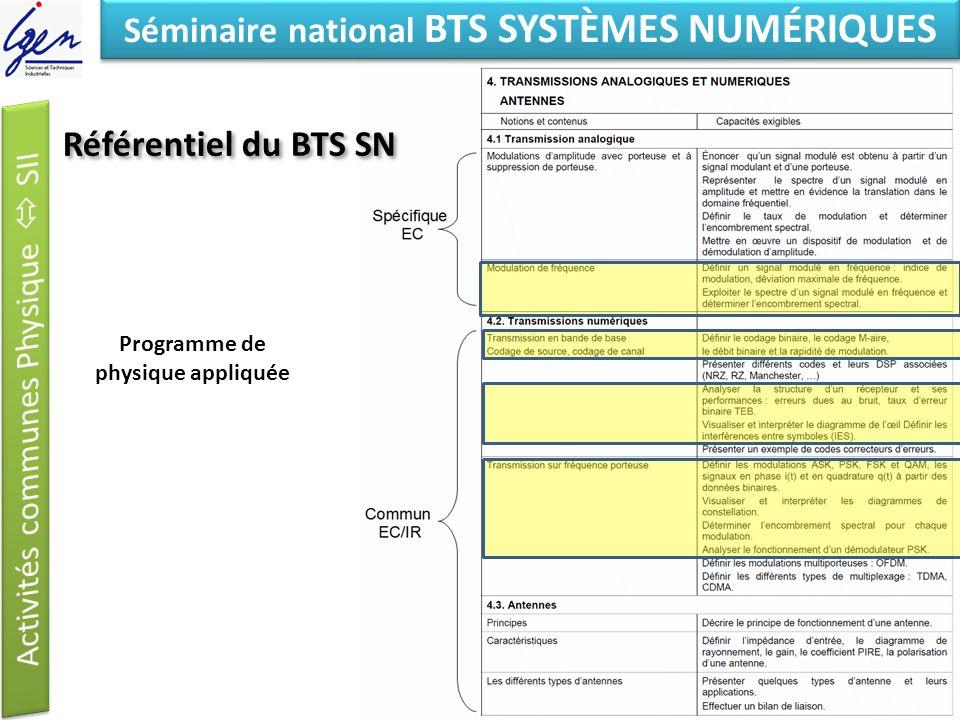 Eléments de constat Séminaire national BTS SYSTÈMES NUMÉRIQUES Référentiel du BTS SN Programme de SII