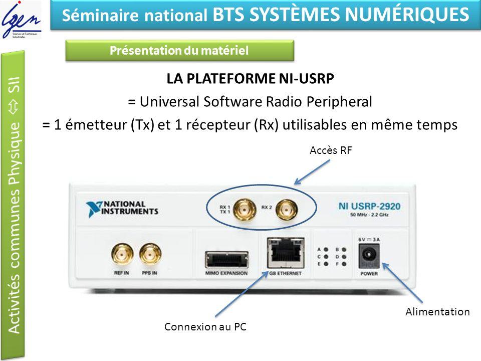 Eléments de constat Séminaire national BTS SYSTÈMES NUMÉRIQUES LA PLATEFORME NI-USRP = Universal Software Radio Peripheral = 1 émetteur (Tx) et 1 récepteur (Rx) utilisables en même temps Accès RF Connexion au PC Alimentation Présentation du matériel