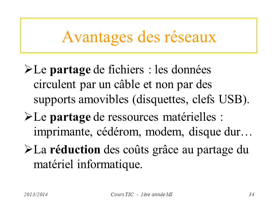 Avantages des réseaux Le partage de fichiers : les données circulent par un câble et non par des supports amovibles (disquettes, clefs USB). Le partag