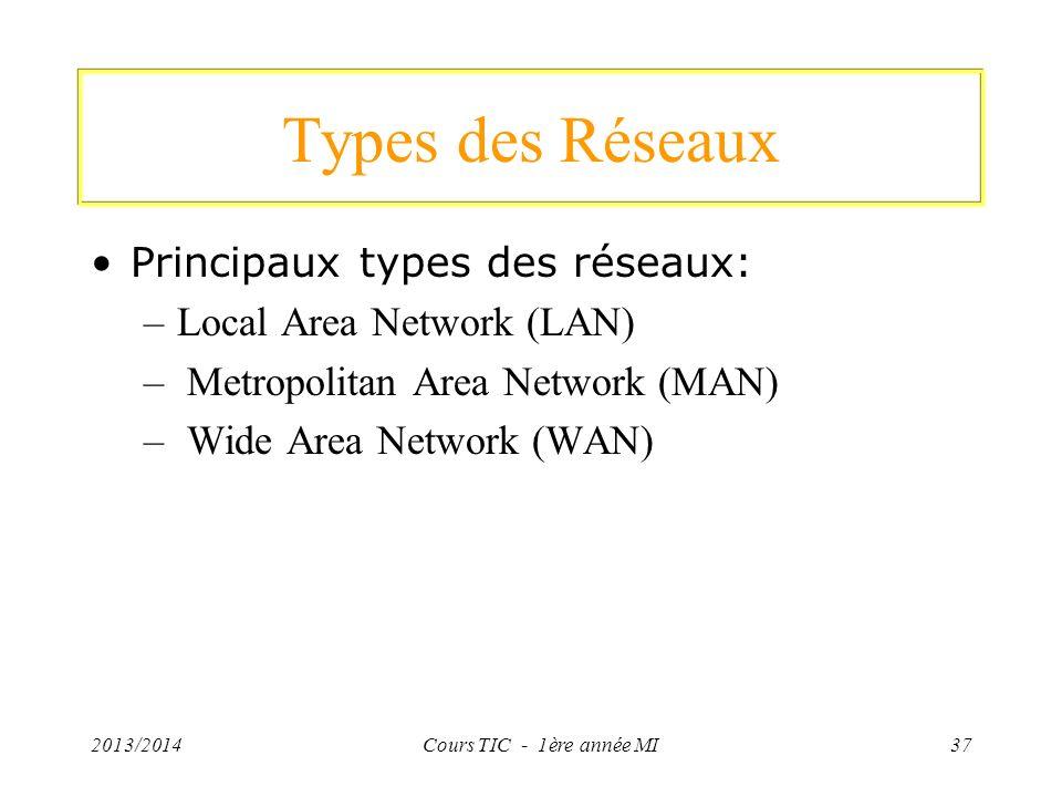 Types des Réseaux Principaux types des réseaux: –Local Area Network (LAN) – Metropolitan Area Network (MAN) – Wide Area Network (WAN) 2013/2014Cours T