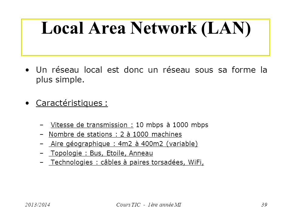 Local Area Network (LAN) Un réseau local est donc un réseau sous sa forme la plus simple. Caractéristiques : – Vitesse de transmission : 10 mbps à 100