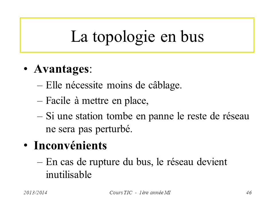 La topologie en bus Avantages: –Elle nécessite moins de câblage. –Facile à mettre en place, –Si une station tombe en panne le reste de réseau ne sera