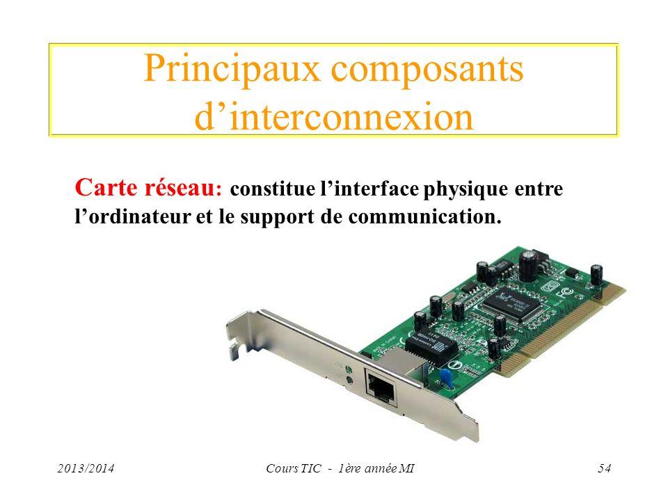 Principaux composants dinterconnexion 2013/2014Cours TIC - 1ère année MI54 Carte réseau : constitue linterface physique entre lordinateur et le suppor