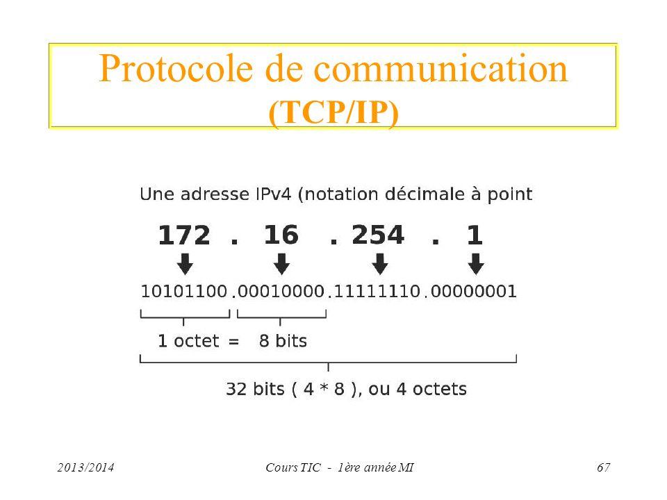 Protocole de communication (TCP/IP) 2013/2014Cours TIC - 1ère année MI67